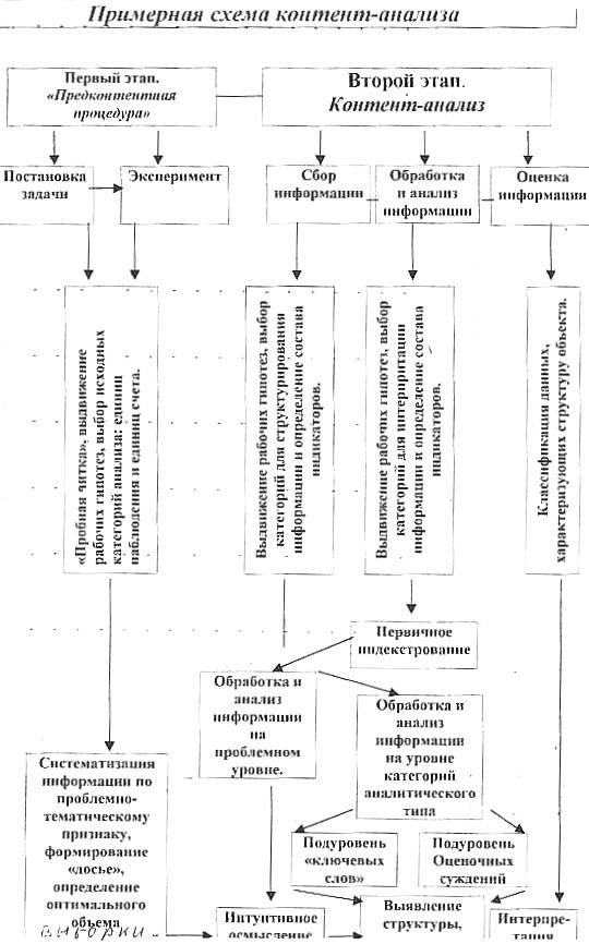 Схема V. Логическая схема